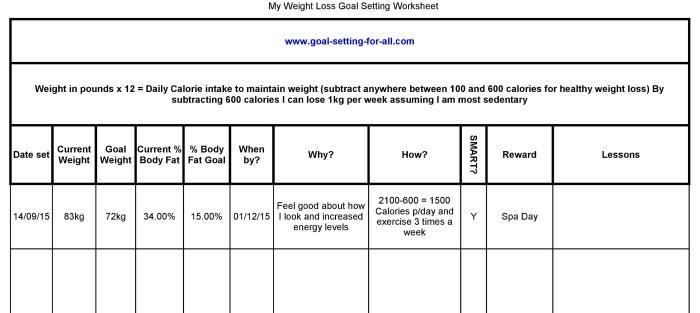weight loss goal setting worksheet. Black Bedroom Furniture Sets. Home Design Ideas