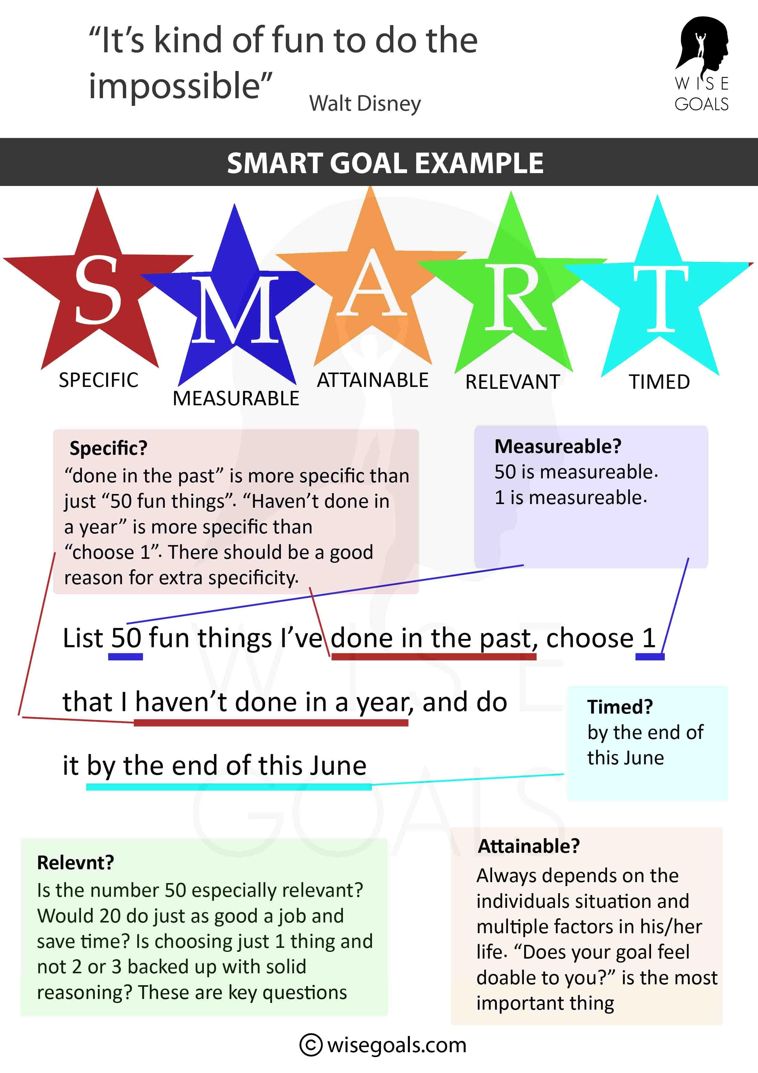 Smart goal example: Fun