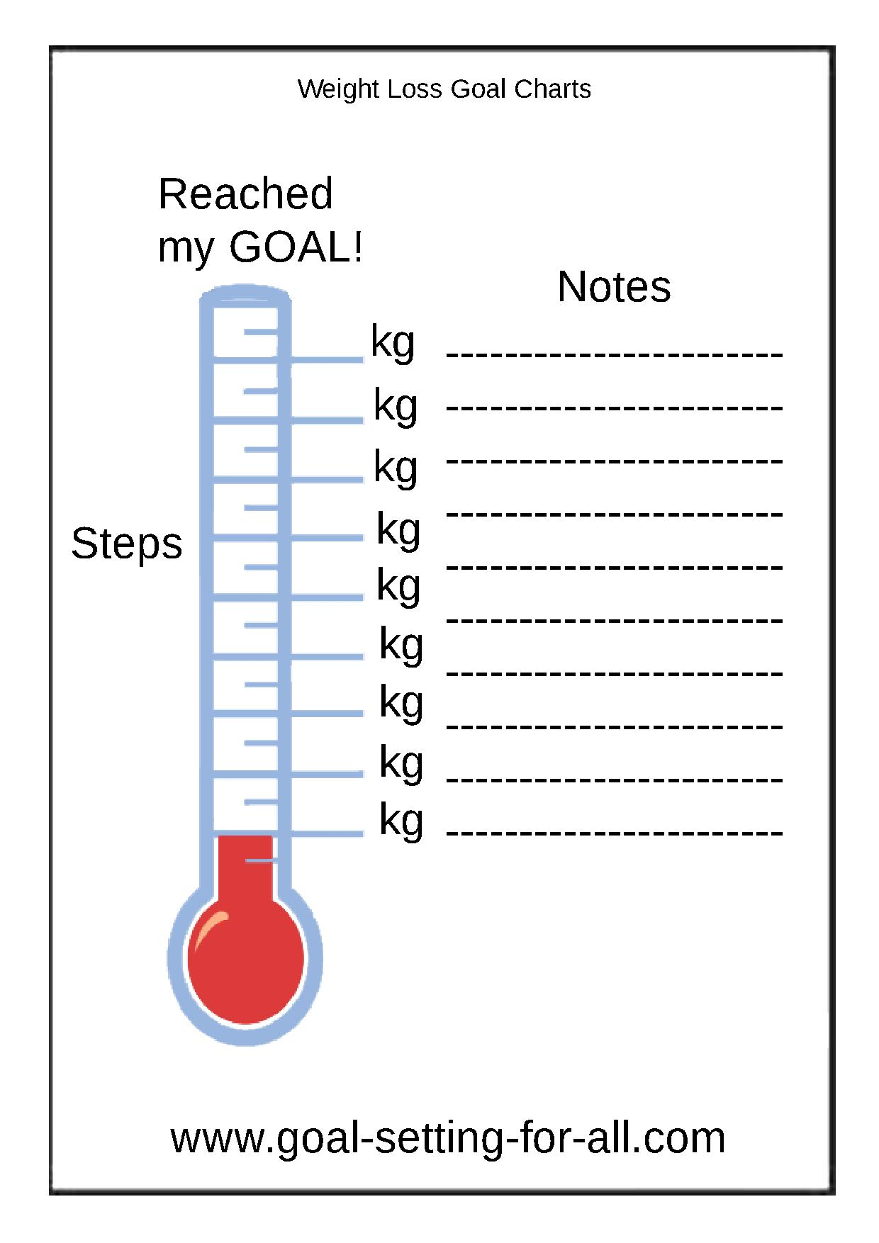 Weight Loss Goals Template Yolarnetonic