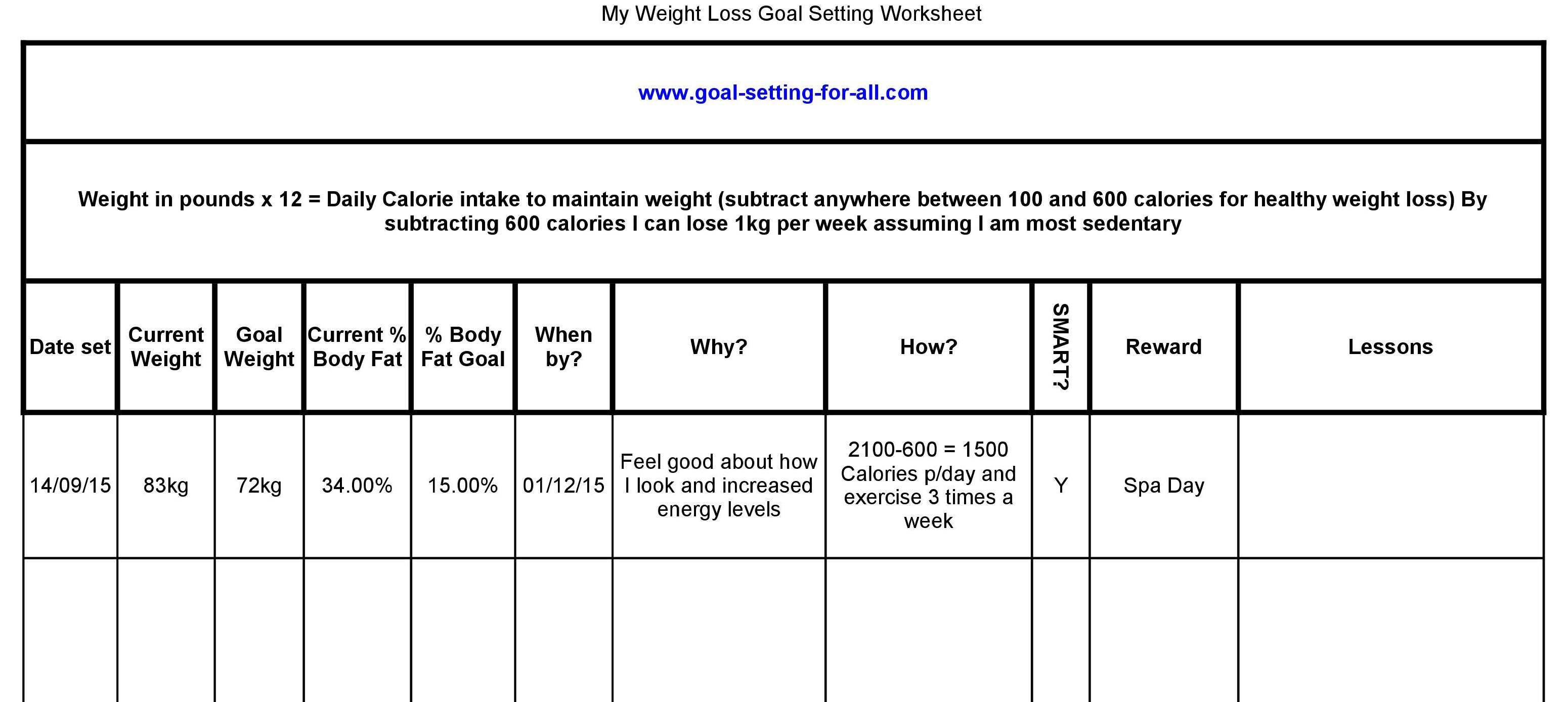 Weight loss goal setting worksheet for Weight loss goals template
