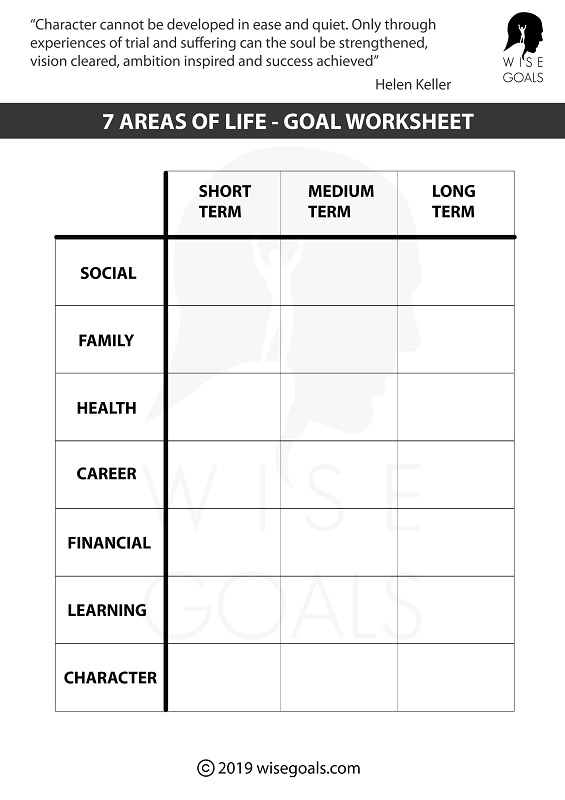Personal goal setting worksheet
